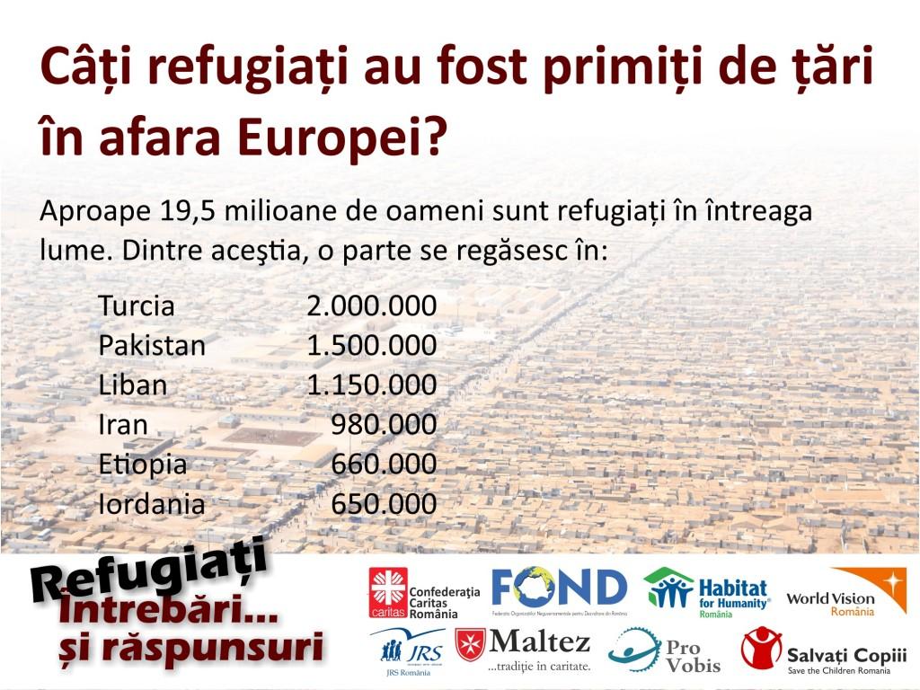 Cati refugiati au fost primiti de tari in afara Europei?