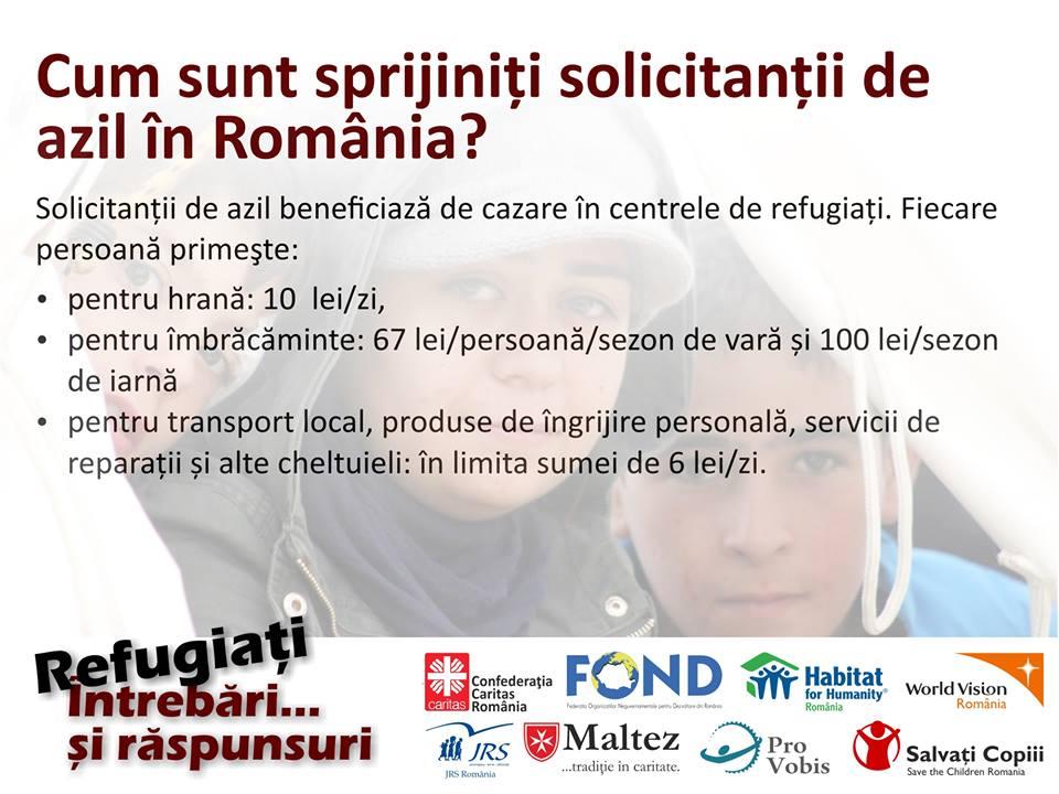 Cum sunt sprijiniti solicitantii se azil in Romania?